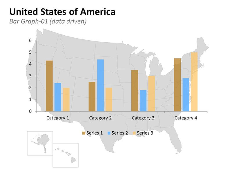 Bar Graph - Editable USA PPT Map