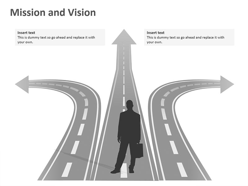 PowerPoint Slides on Visions and Targets