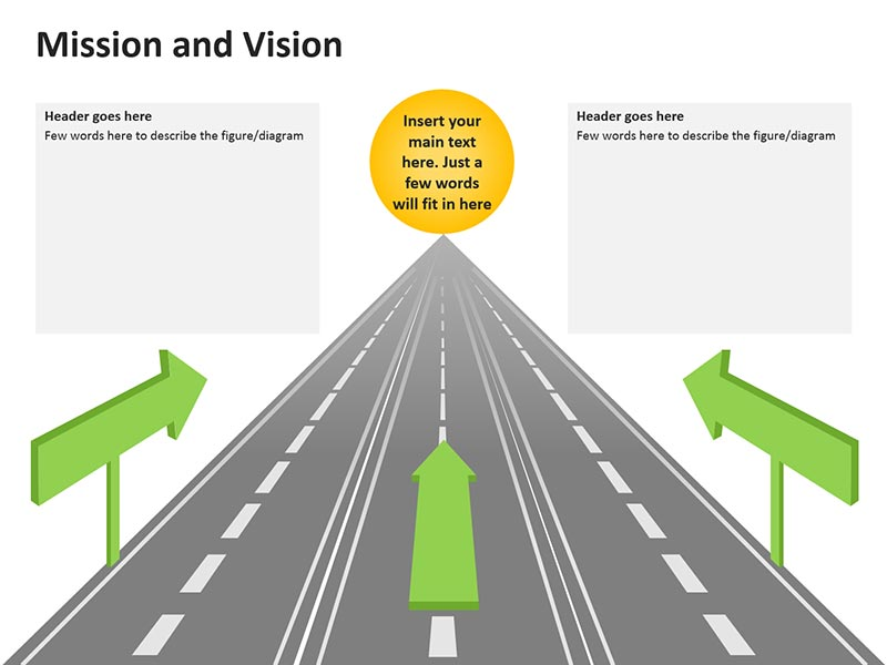 Mission, Vision and Goals - Editable PPT