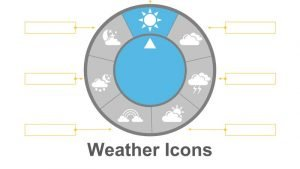 Weather Icons - Weather Wheel - PowerPoint Slide