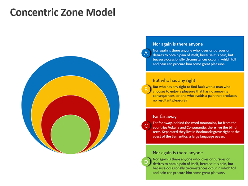 Concentric Circles Advanced Diagram PowerPoint
