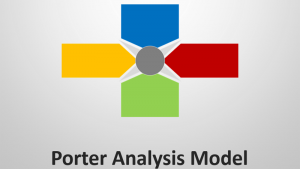 Business Porter Five Forces Analysis
