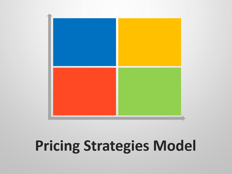 Pricing Strategies Model - PowerPoint Slide