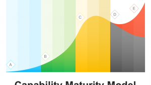Editable PowerPoint Slides Capability Maturity Model Diagram