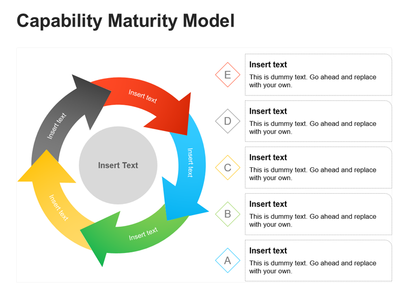 Cycle Maturity Model Diagram PPT