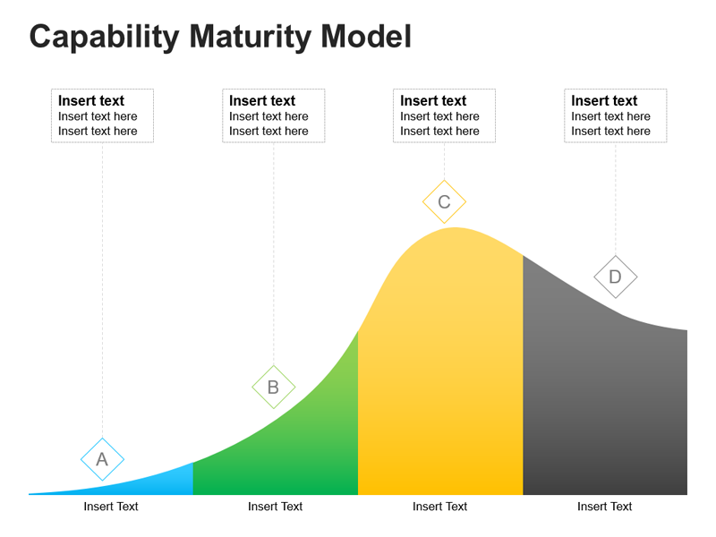 Maturity Model Curve PPT Diagram