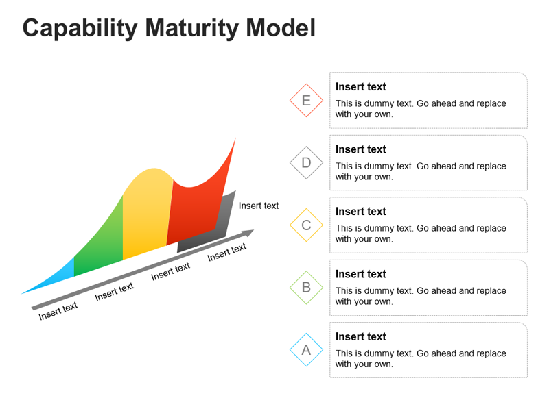PPT Templates Maturity Model
