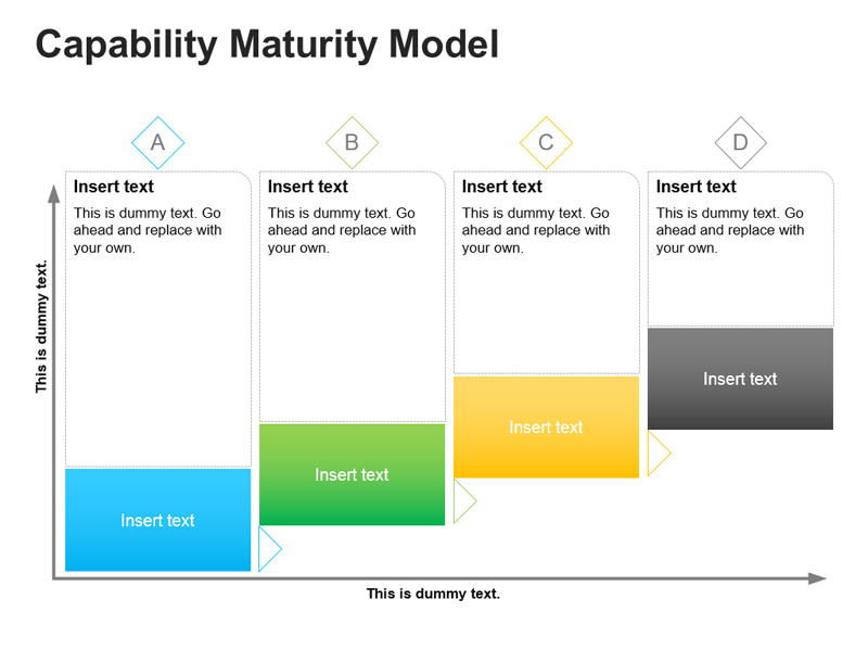 Maturity Model Diagram PPT