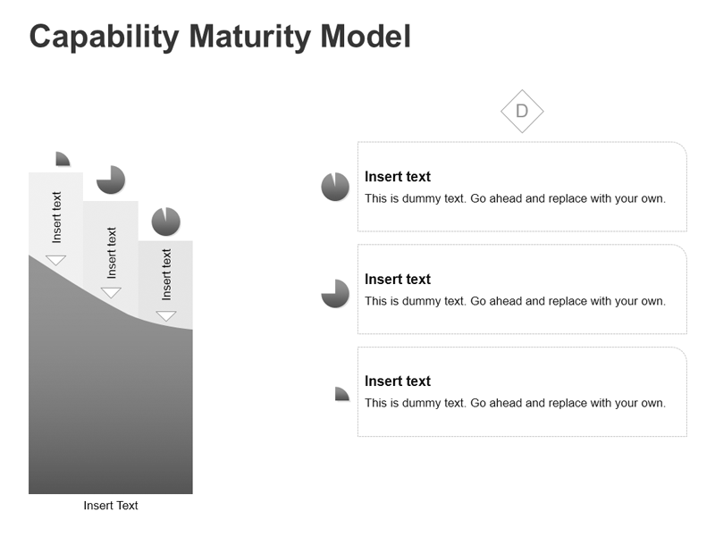 Maturity Template PowerPoint