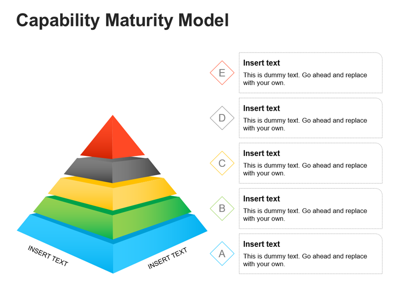 Pyramid Maturity Model PPT