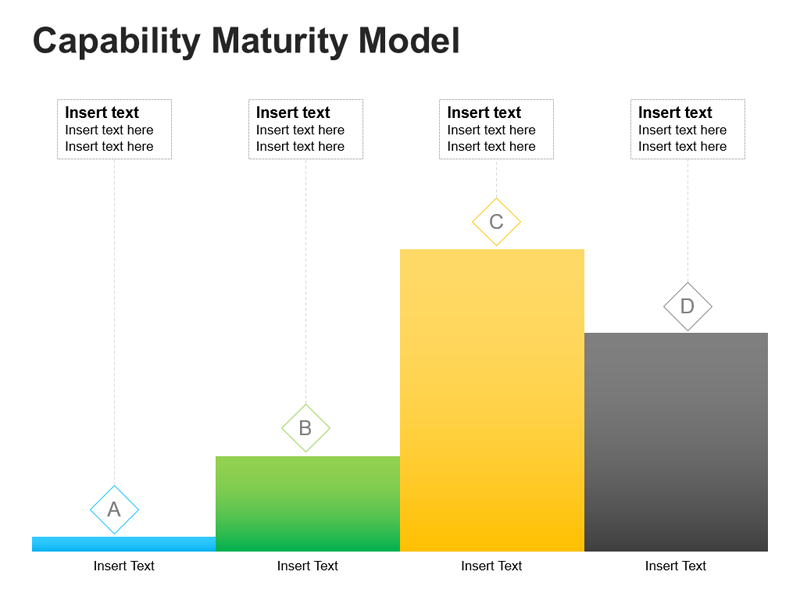 Maturity Model Template PowerPoint