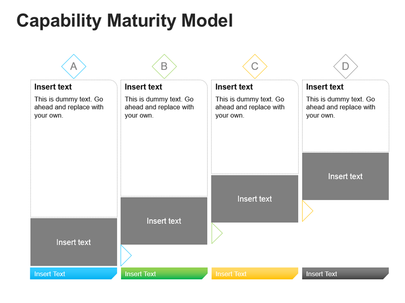 PowerPoint Template Maturity Model