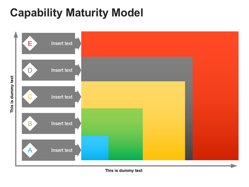 PowerPoint Slide Maturity Model