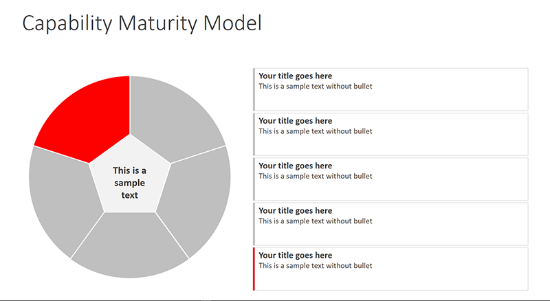 Capability Maturity Model - Circular PowerPoint