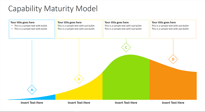 Capability Maturity Model - PPT Template