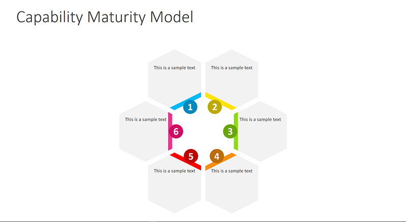 PowerPoint Capability Maturity Model - PPT