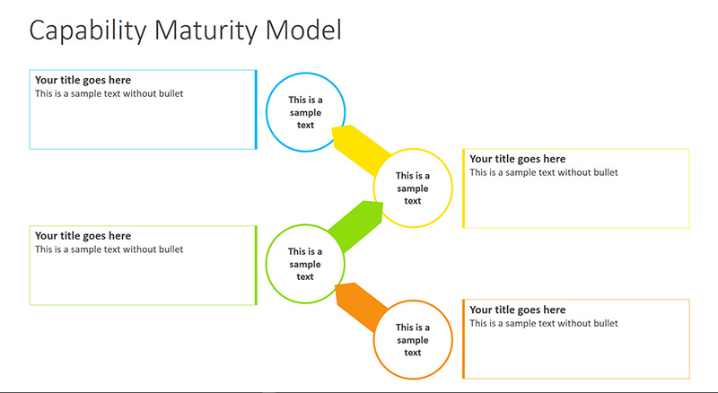 Capability Maturity Model - Editable PowerPoint Presentation