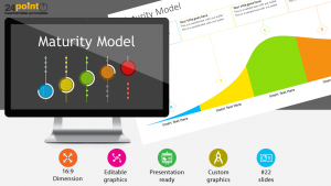 Capability Maturity Model PowerPoint