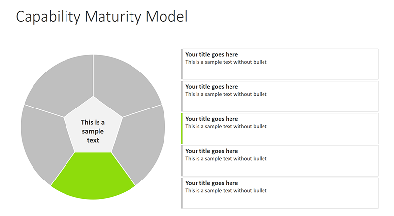 Maturity Model Template - PPT Slide