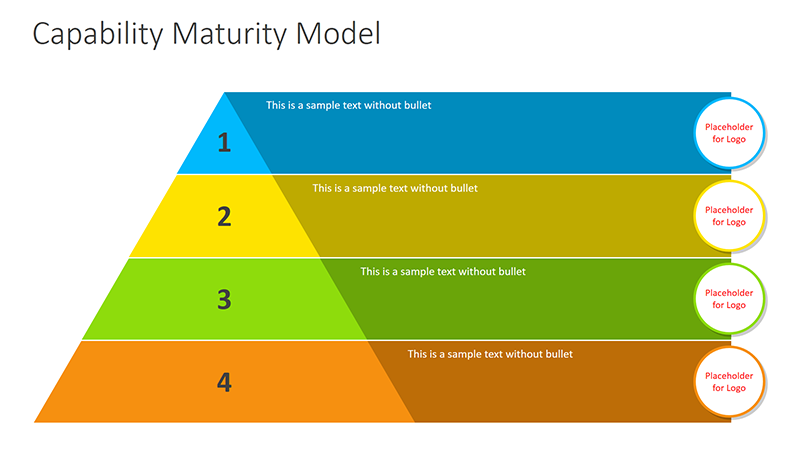Process Capability Maturity Model PPT Slide