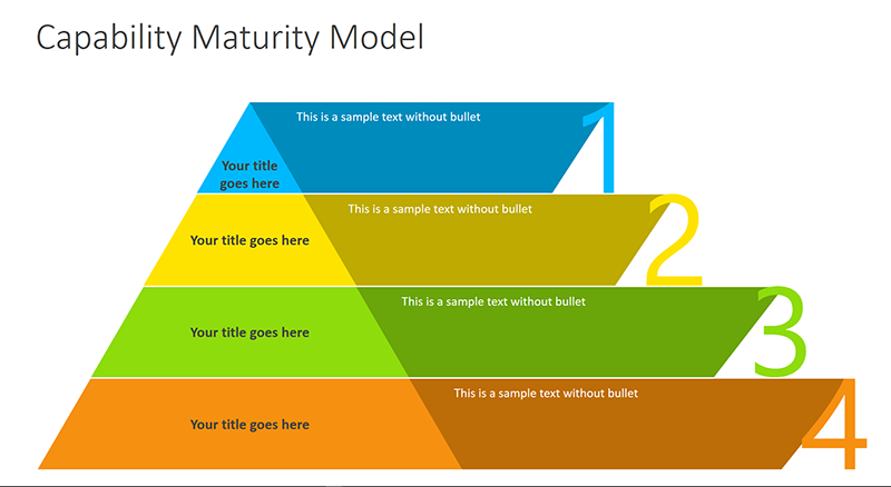 Pyramid Capability Maturity Model Template