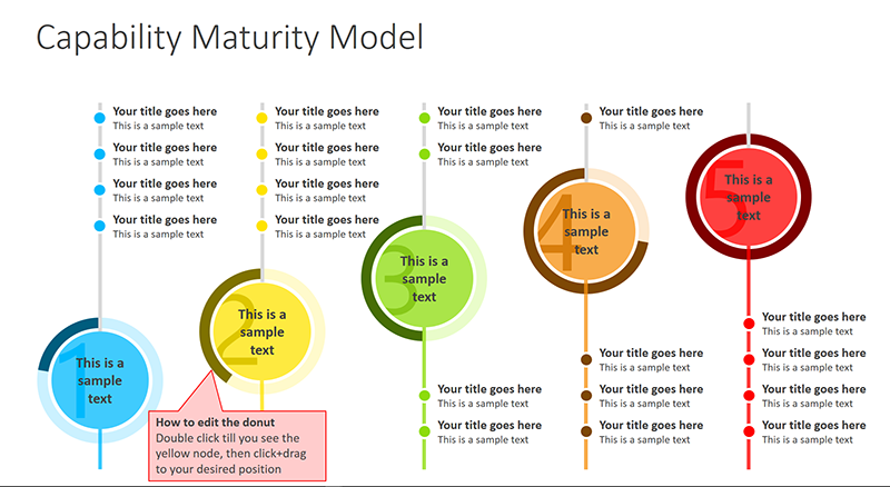 Capability Maturity Model (CMM) - PPT Slide