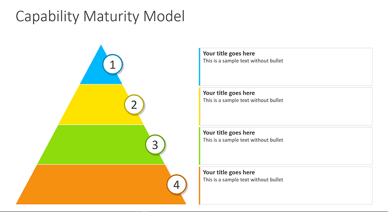 Steps Capability Maturity Model PowerPoint