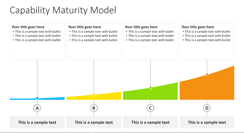 Capability Maturity Model PPT Slide
