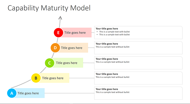 PowerPoint Template - Maturity Model