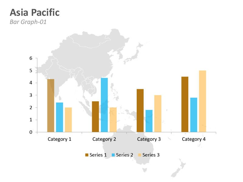 Editable PPT Asia Pacific Map Bar Graph