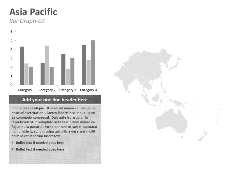 Asia Pacific PPT Map Bar Graph