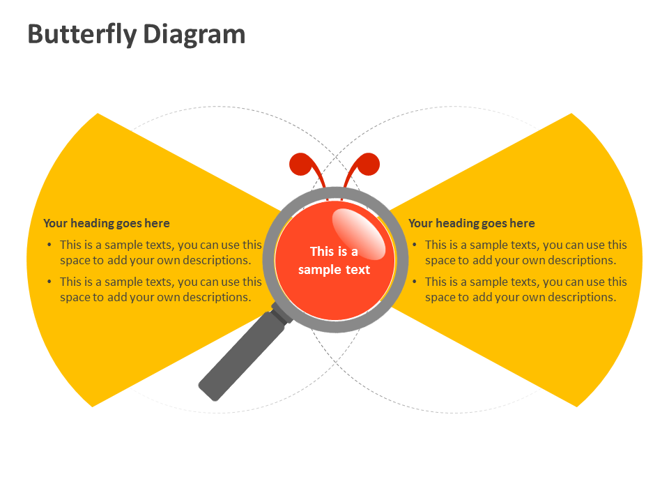 Magnifying-Glass-Butterfly-Diagram