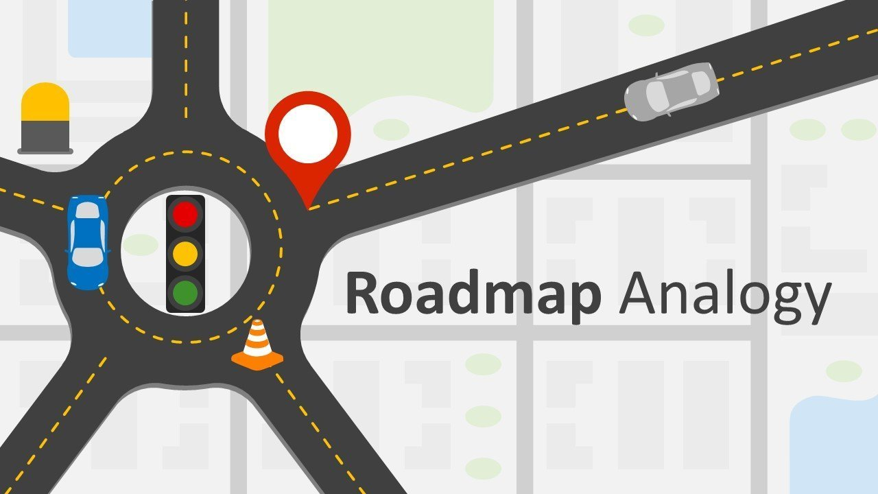 Roadmap Analogy - PowerPoint Slides