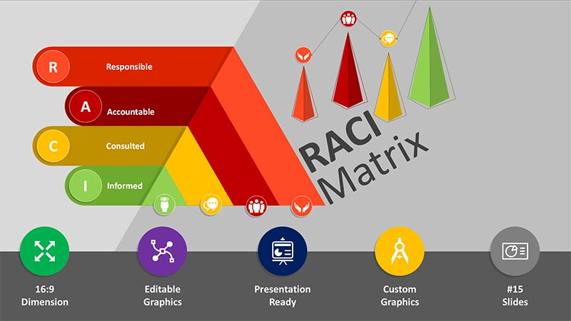 RACI Matrix Base Template PPT
