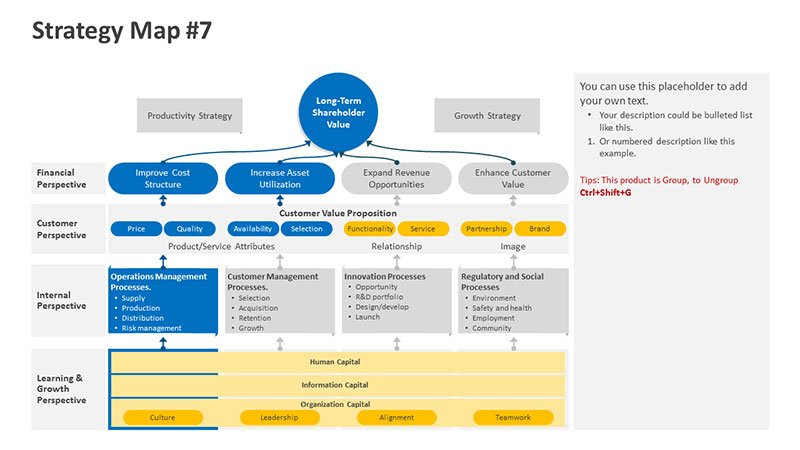 Pricing Strategy Map Chart PPT Slide