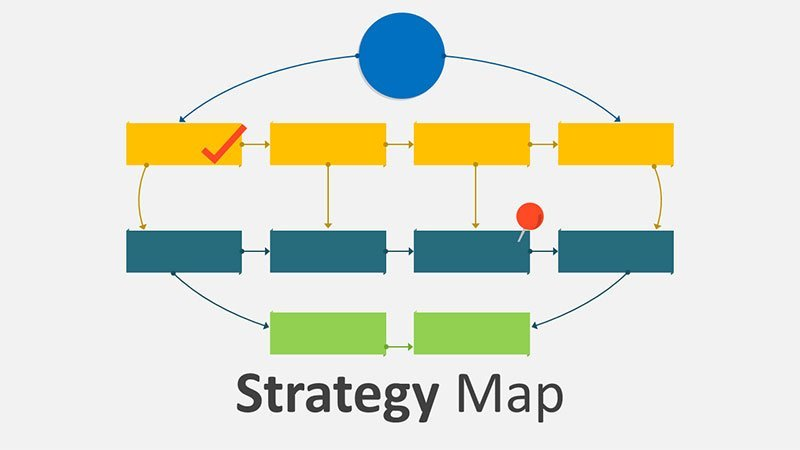 Business Strategy Map Diagram - PPT Slide