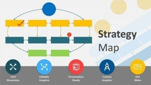 Strategic Map Templates - PowerPoint Presentation