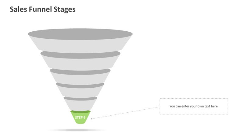 Sales Funnel Stages - Editable PowerPoint