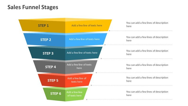 Sales Funnel Stages - PPT Slide