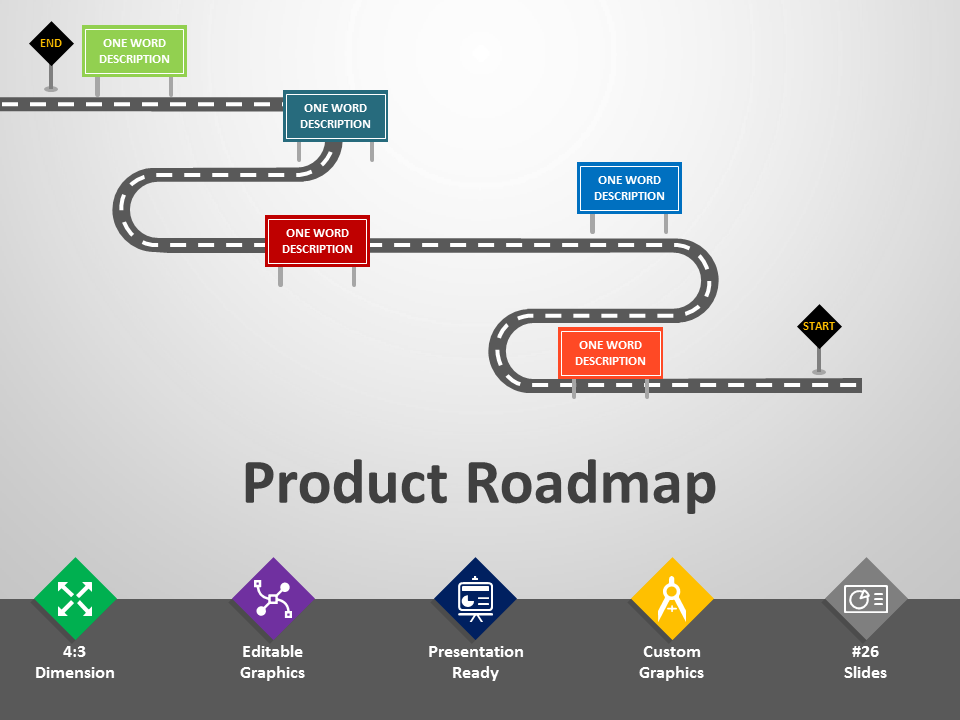 Product Roadmap Template - Editable PPT