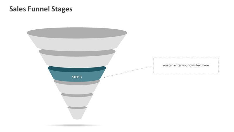 Sales Funnel Stages - PPT Slides