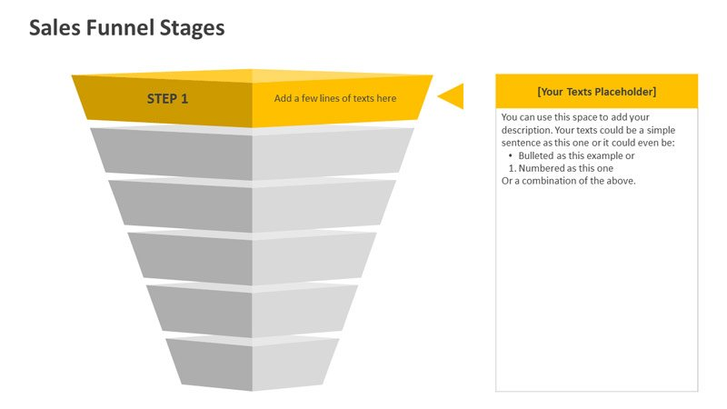 Sales Funnel Stages - PowerPoint Presentation Slide