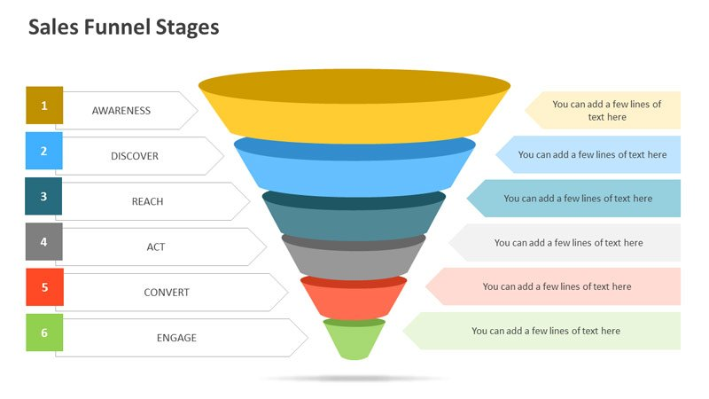Sales Funnel Stages - PowerPoint Slide