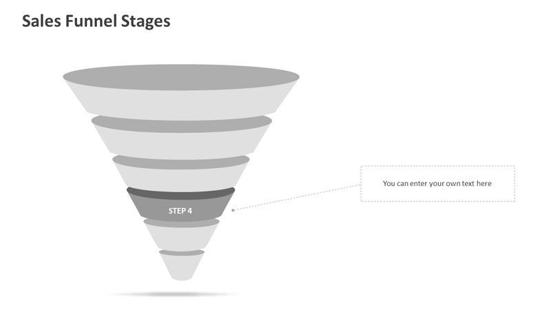 Sales Funnel Stages - Editable PPT Slide