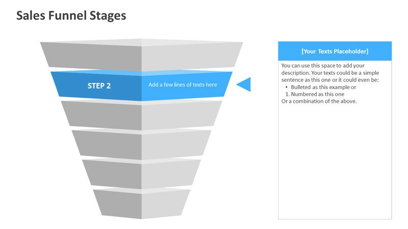 Sales Funnel Stages - Editable PPT