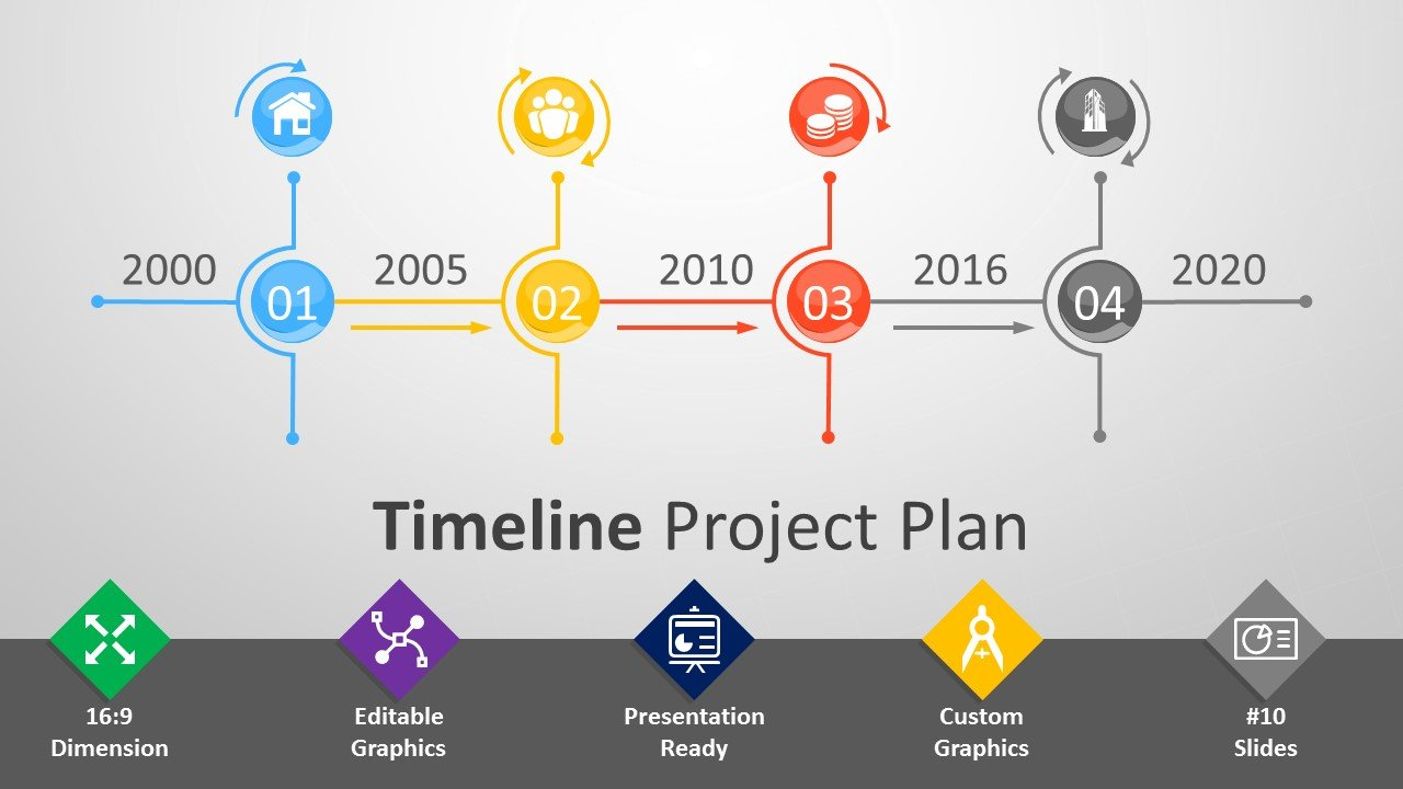 Timeline Project Plan Cover