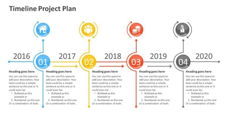 Timeline Project Plan Presentation Template
