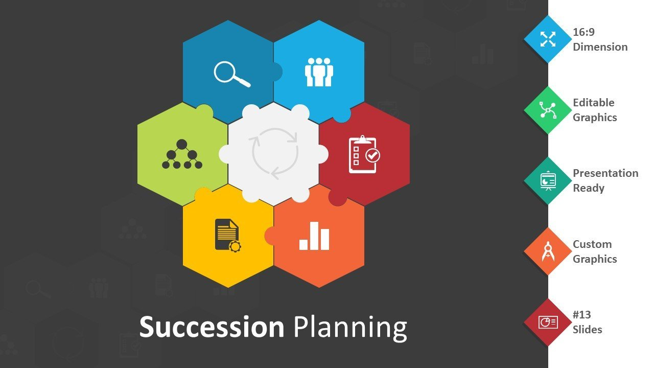 Succession Planning Cover Page - Editable PPT
