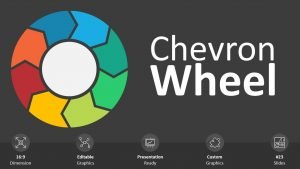 Chevron Wheel  Cover Slide PPT