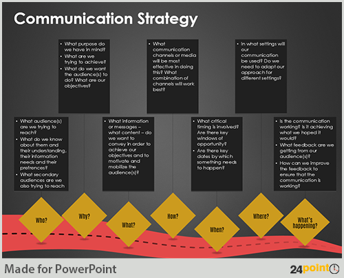 Example of Communication Strategy - PowerPoint Slide